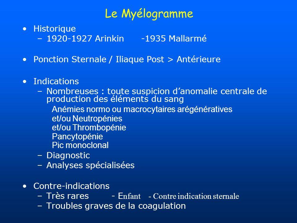 Le Myélogramme Anémies normo ou macrocytaires arégénératives