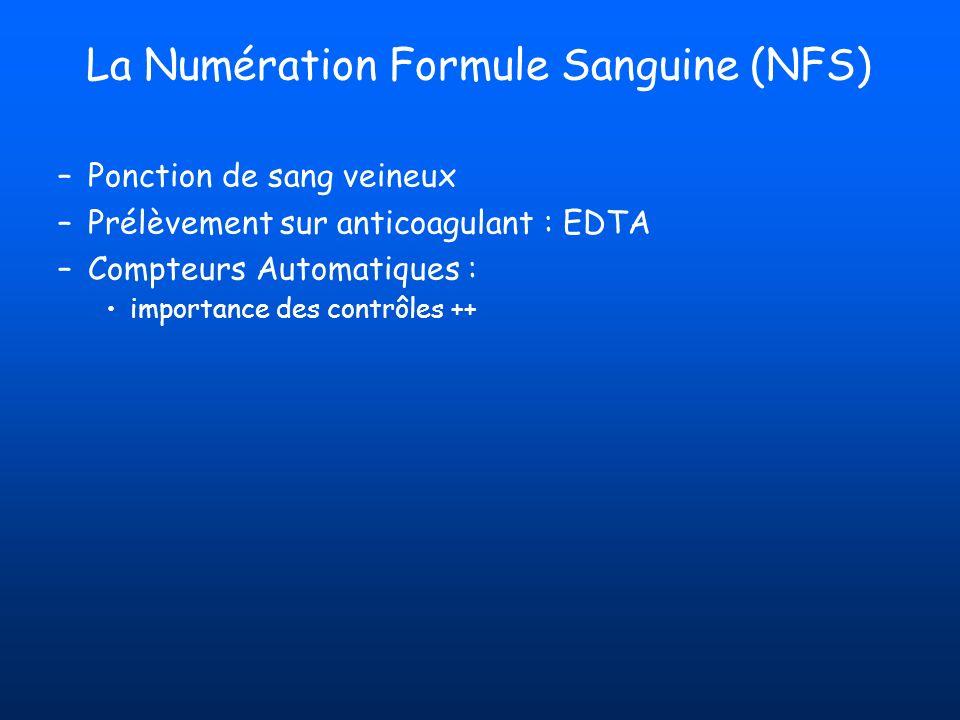 La Numération Formule Sanguine (NFS)