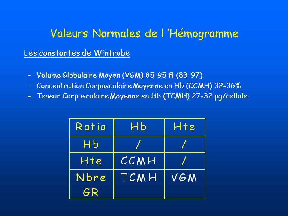 Valeurs Normales de l 'Hémogramme