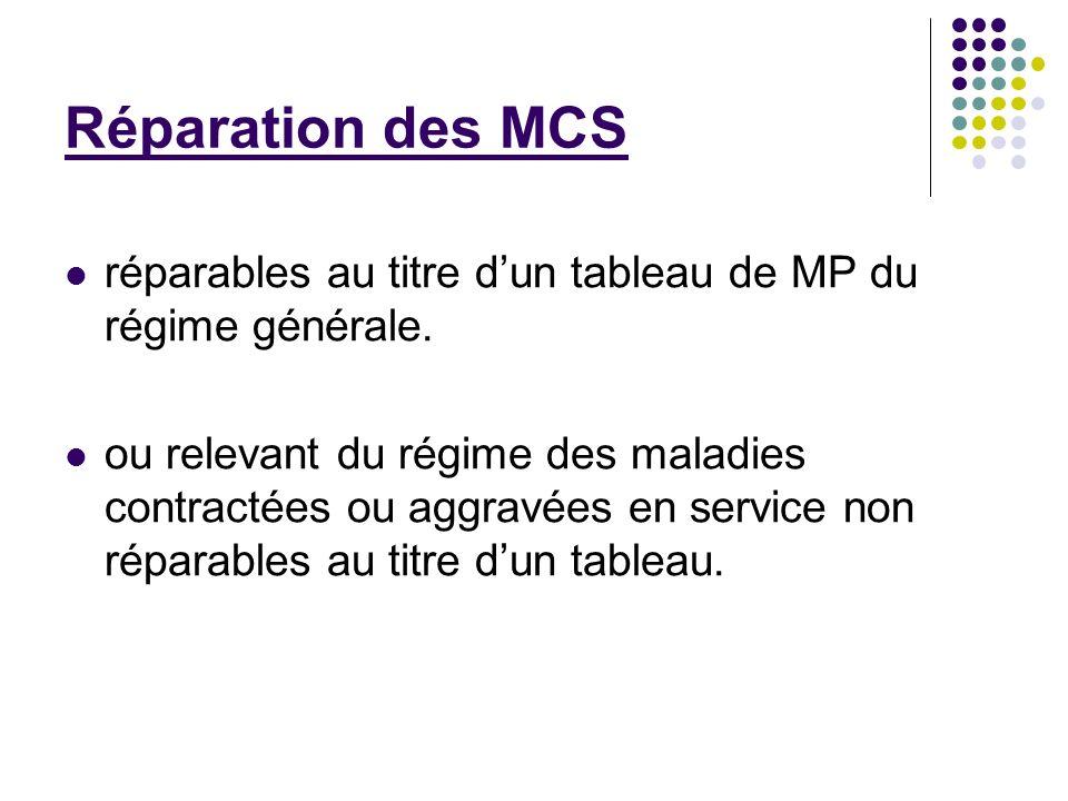 Réparation des MCS réparables au titre d'un tableau de MP du régime générale.