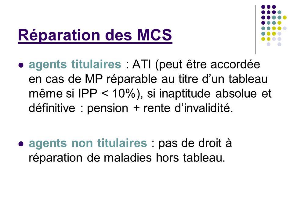 Réparation des MCS