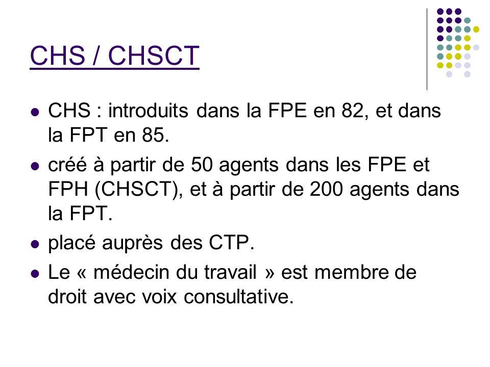CHS / CHSCT CHS : introduits dans la FPE en 82, et dans la FPT en 85.