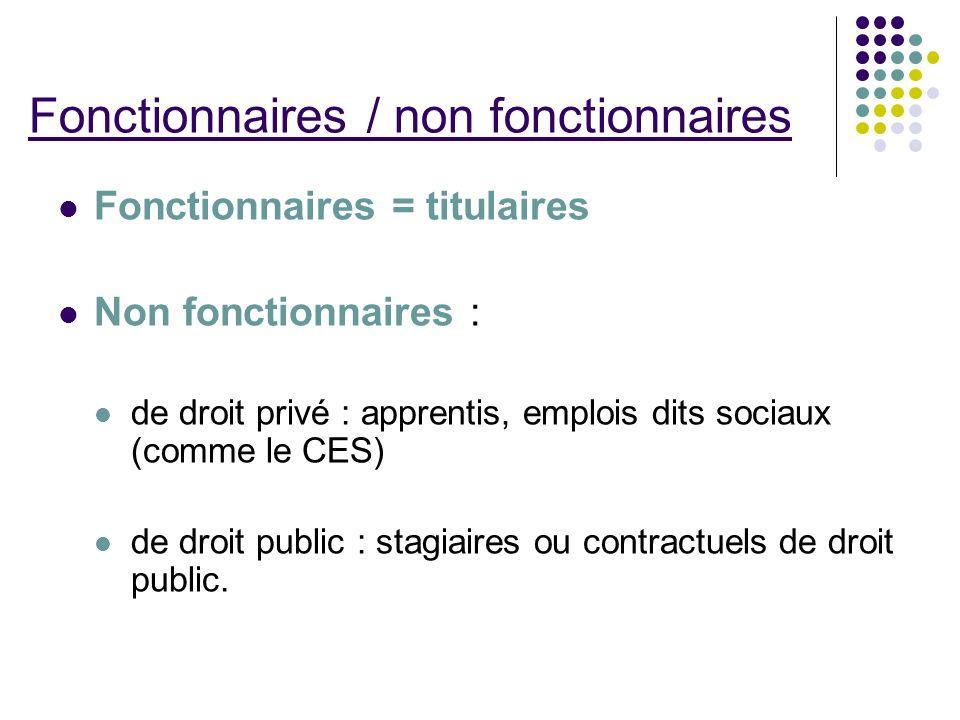 Fonctionnaires / non fonctionnaires