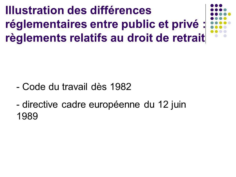 Illustration des différences réglementaires entre public et privé : règlements relatifs au droit de retrait