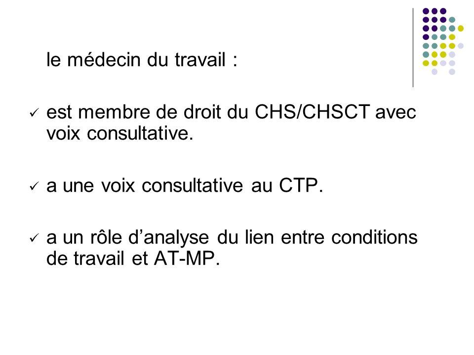 le médecin du travail : est membre de droit du CHS/CHSCT avec voix consultative. a une voix consultative au CTP.
