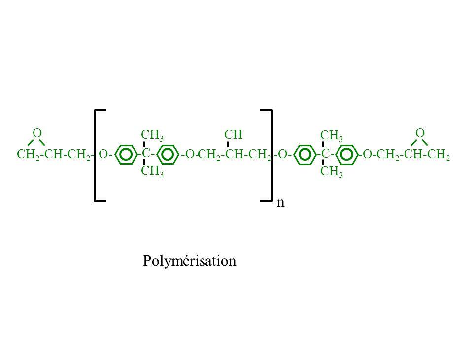 CH2-CH-CH2- O- -O- -C- CH3 CH2-CH-CH2 O CH n Polymérisation