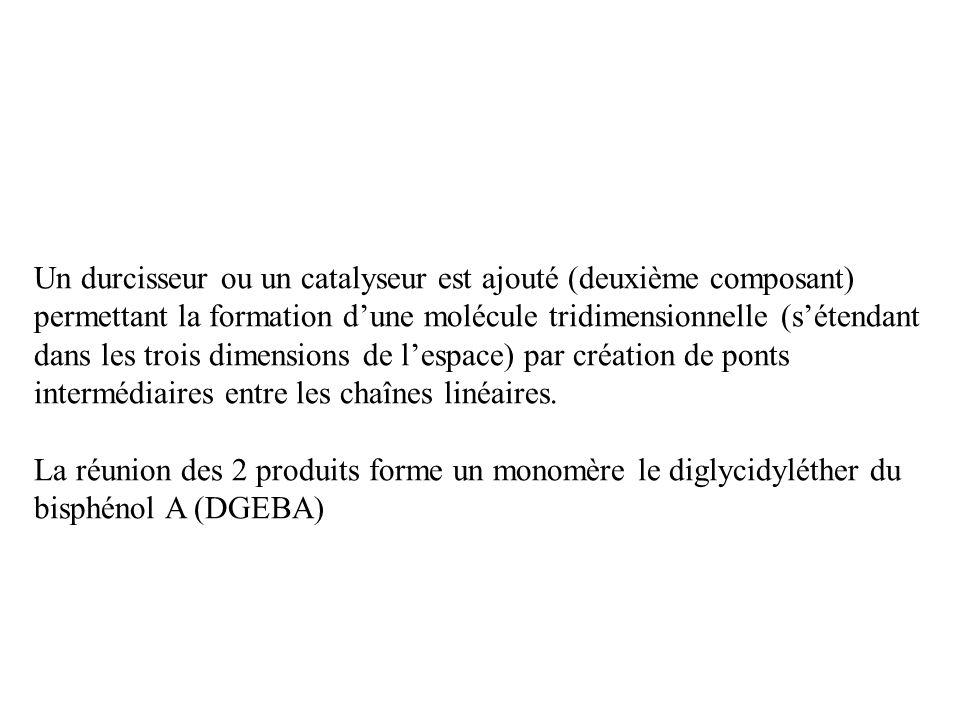 Un durcisseur ou un catalyseur est ajouté (deuxième composant)