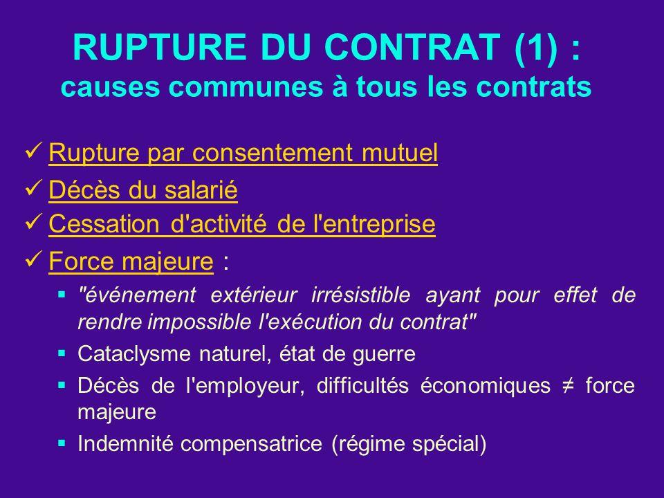 RUPTURE DU CONTRAT (1) : causes communes à tous les contrats