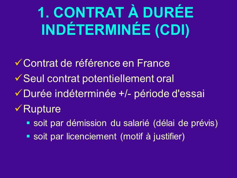 1. CONTRAT À DURÉE INDÉTERMINÉE (CDI)