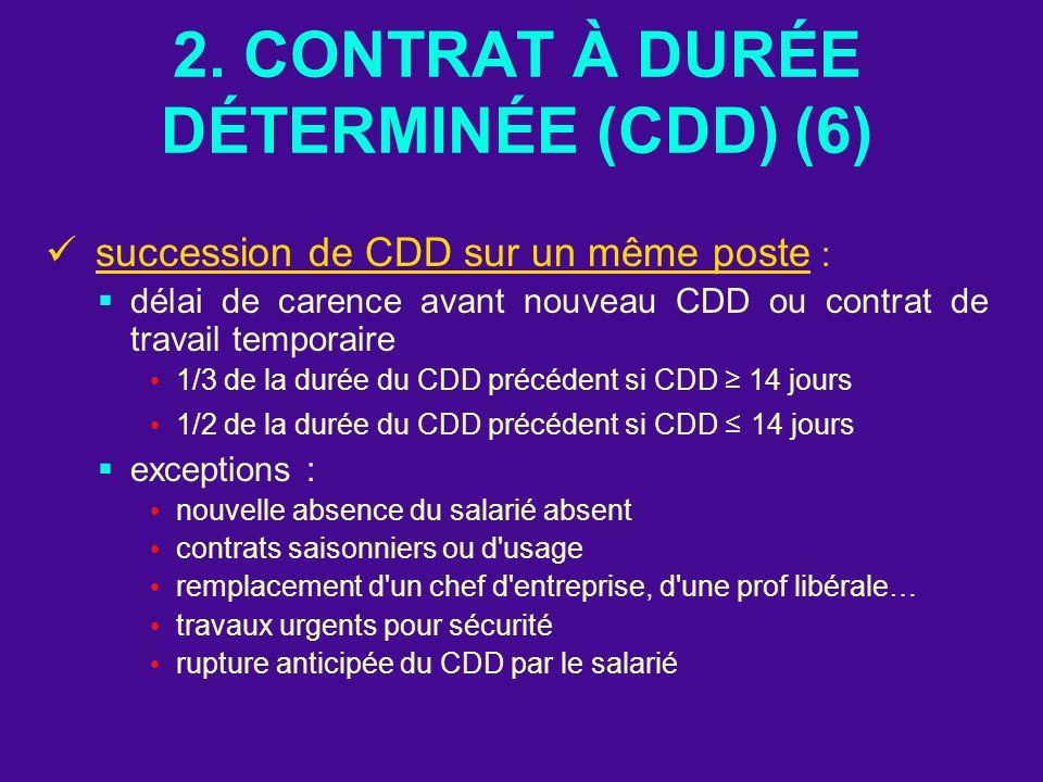 2. CONTRAT À DURÉE DÉTERMINÉE (CDD) (6)
