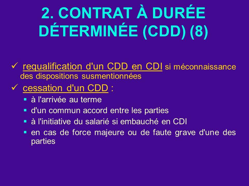 2. CONTRAT À DURÉE DÉTERMINÉE (CDD) (8)