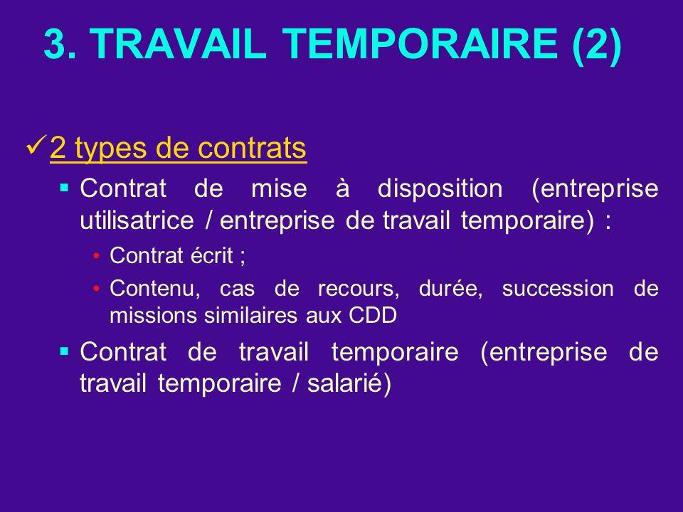 3. TRAVAIL TEMPORAIRE (2) 2 types de contrats