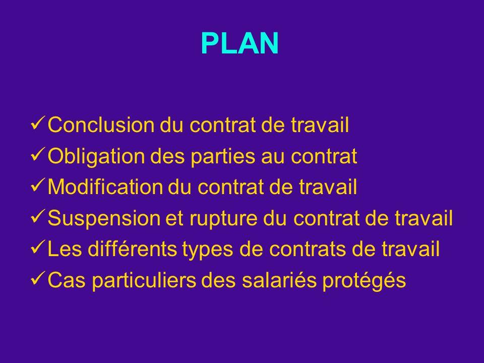 PLAN Conclusion du contrat de travail
