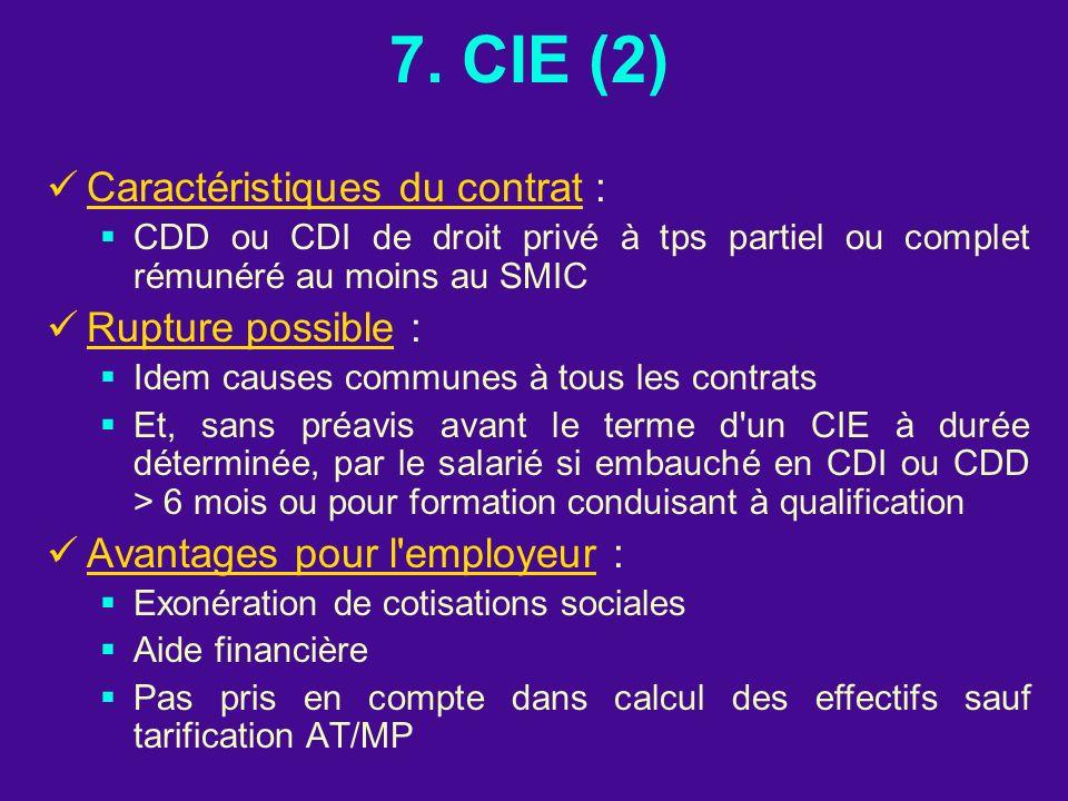 7. CIE (2) Caractéristiques du contrat : Rupture possible :