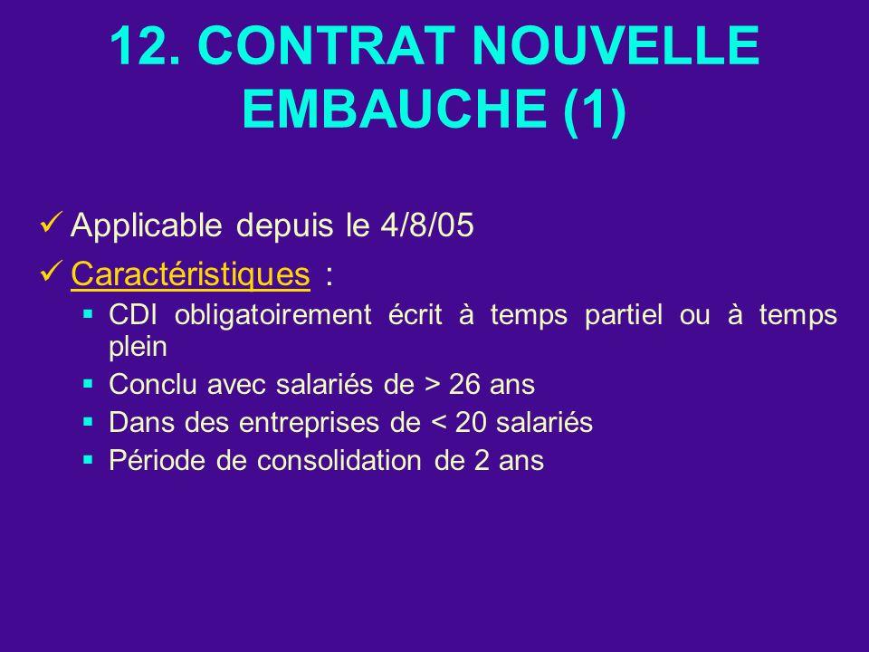 12. CONTRAT NOUVELLE EMBAUCHE (1)