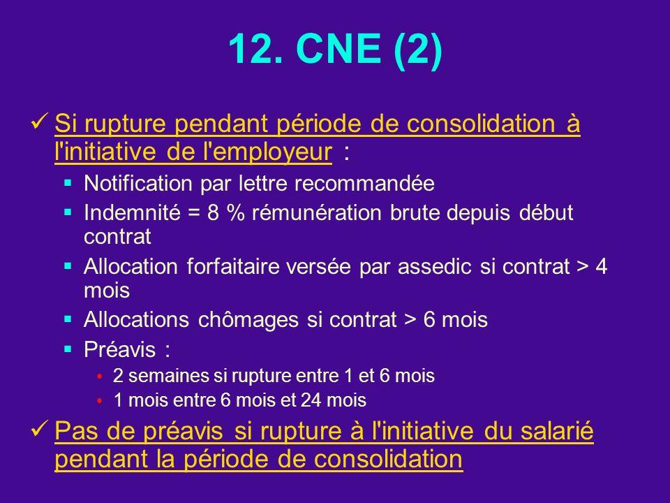12. CNE (2) Si rupture pendant période de consolidation à l initiative de l employeur : Notification par lettre recommandée.