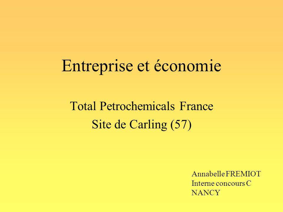 Entreprise et économie