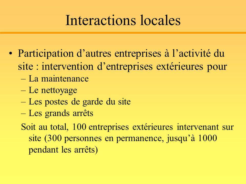Interactions locales Participation d'autres entreprises à l'activité du site : intervention d'entreprises extérieures pour.