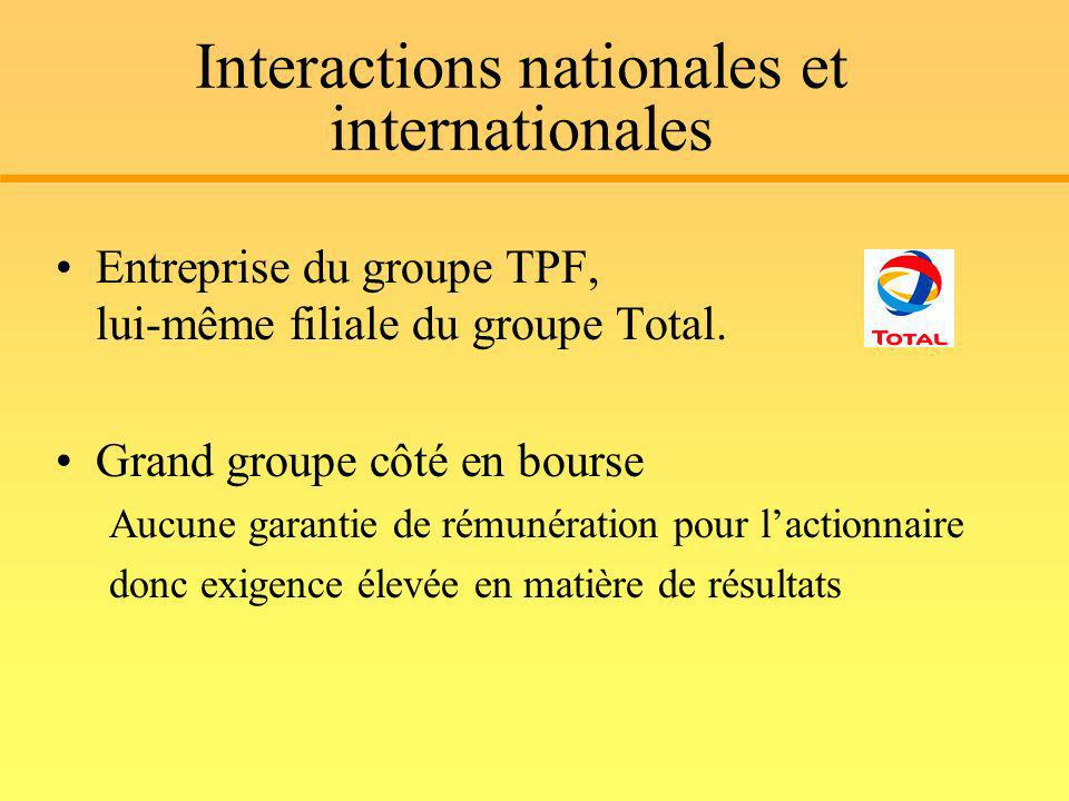 Interactions nationales et internationales