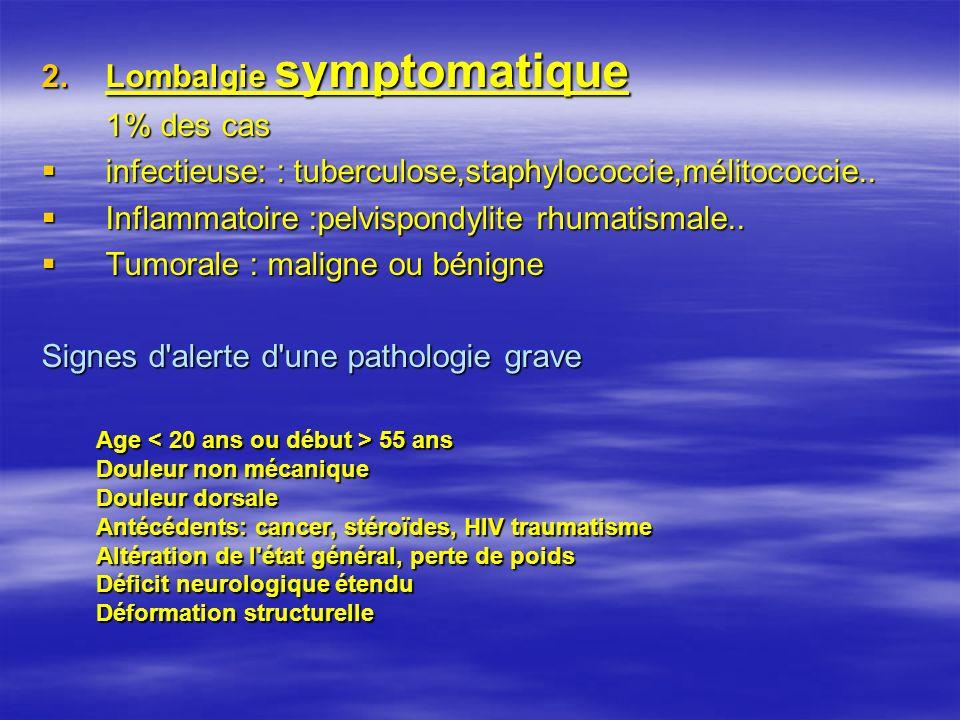 Lombalgie symptomatique 1% des cas