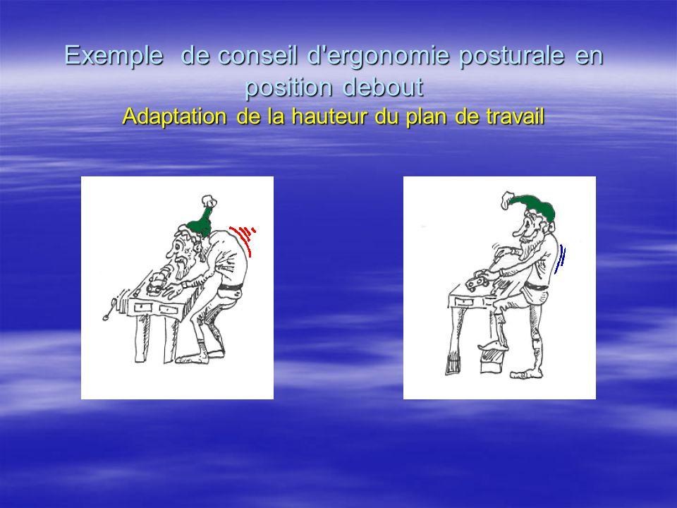 Exemple de conseil d ergonomie posturale en position debout Adaptation de la hauteur du plan de travail