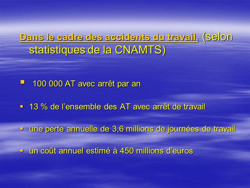 Dans le cadre des accidents du travail, (selon statistiques de la CNAMTS)