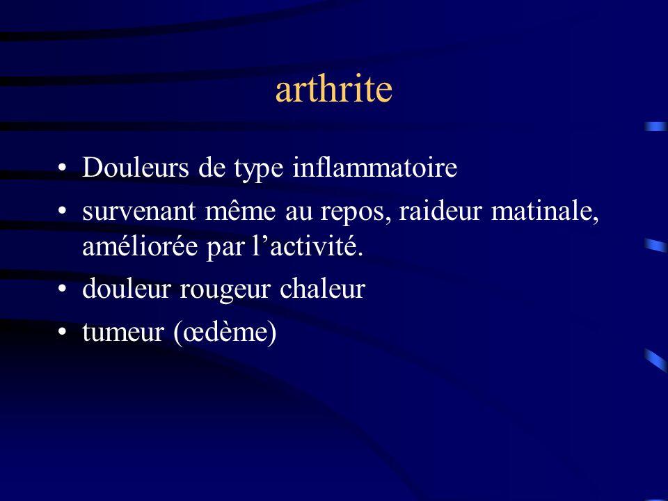 arthrite Douleurs de type inflammatoire