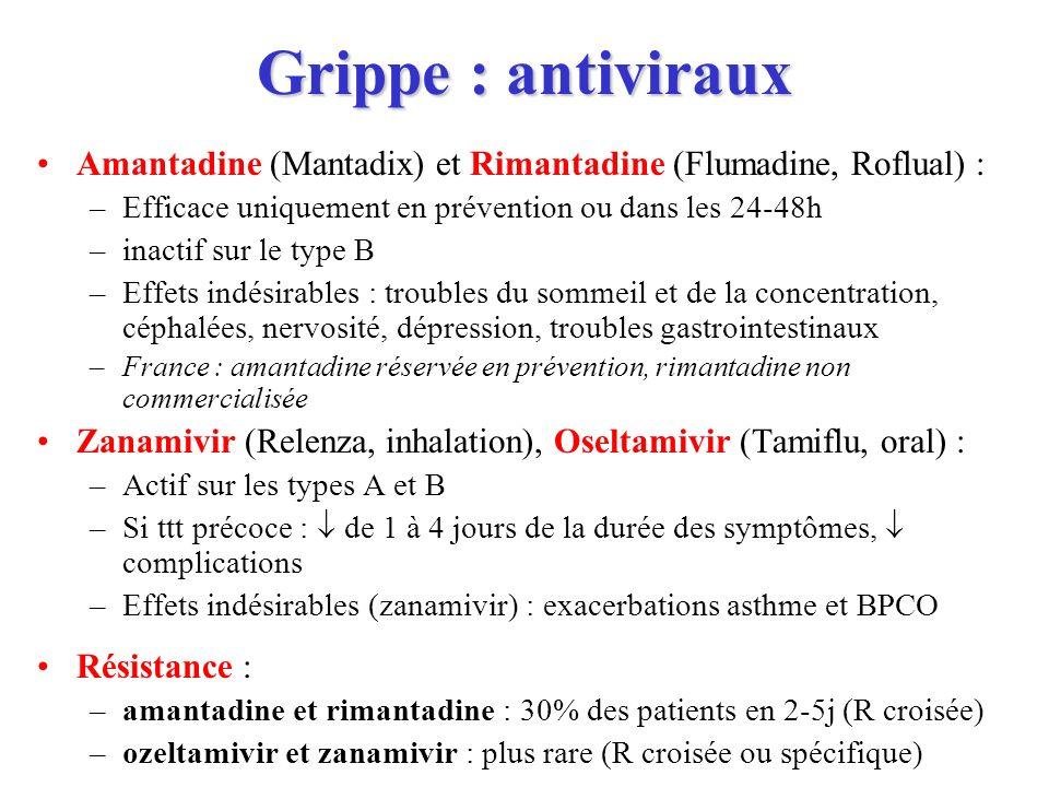 Grippe : antiviraux Amantadine (Mantadix) et Rimantadine (Flumadine, Roflual) : Efficace uniquement en prévention ou dans les 24-48h.