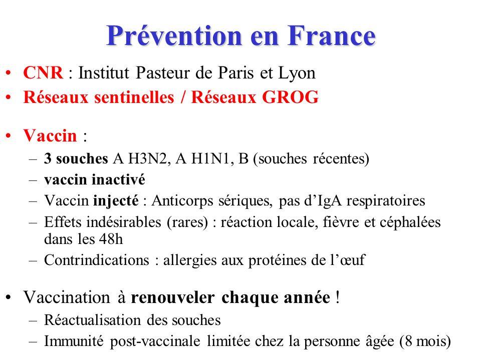 Prévention en France CNR : Institut Pasteur de Paris et Lyon