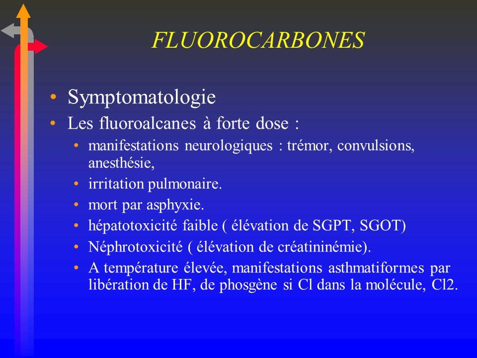 FLUOROCARBONES Symptomatologie Les fluoroalcanes à forte dose :