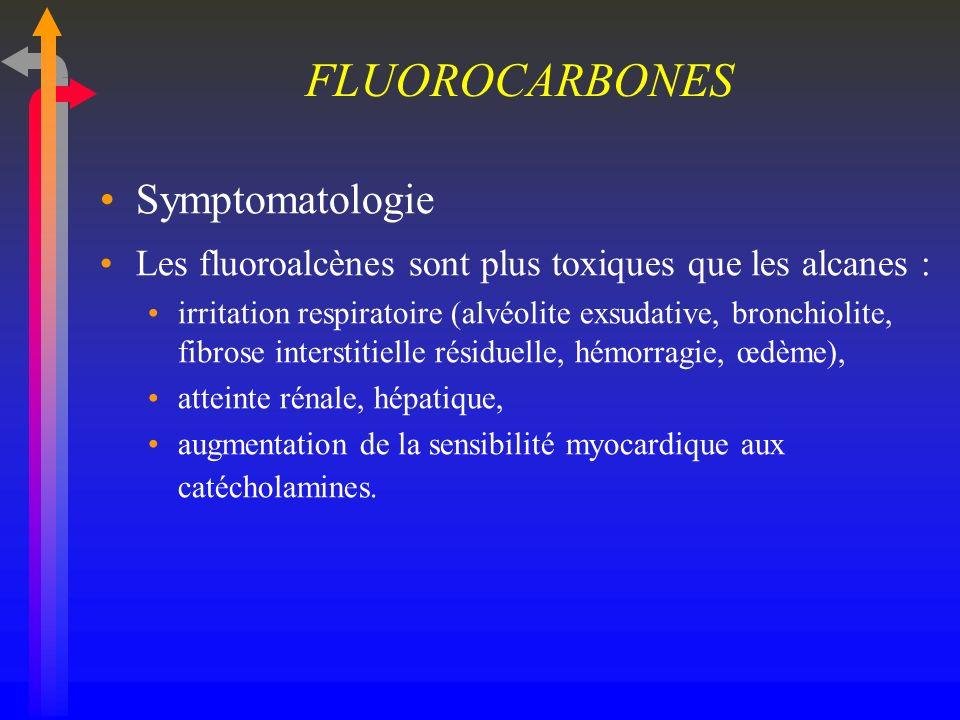 FLUOROCARBONES Symptomatologie