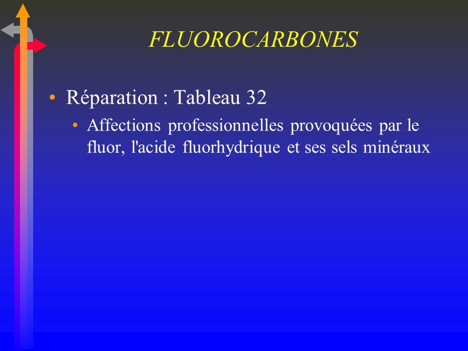 FLUOROCARBONES Réparation : Tableau 32