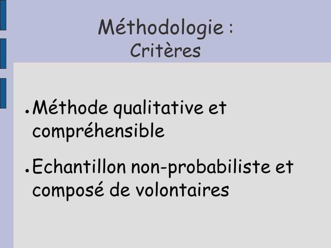 Méthodologie : Critères