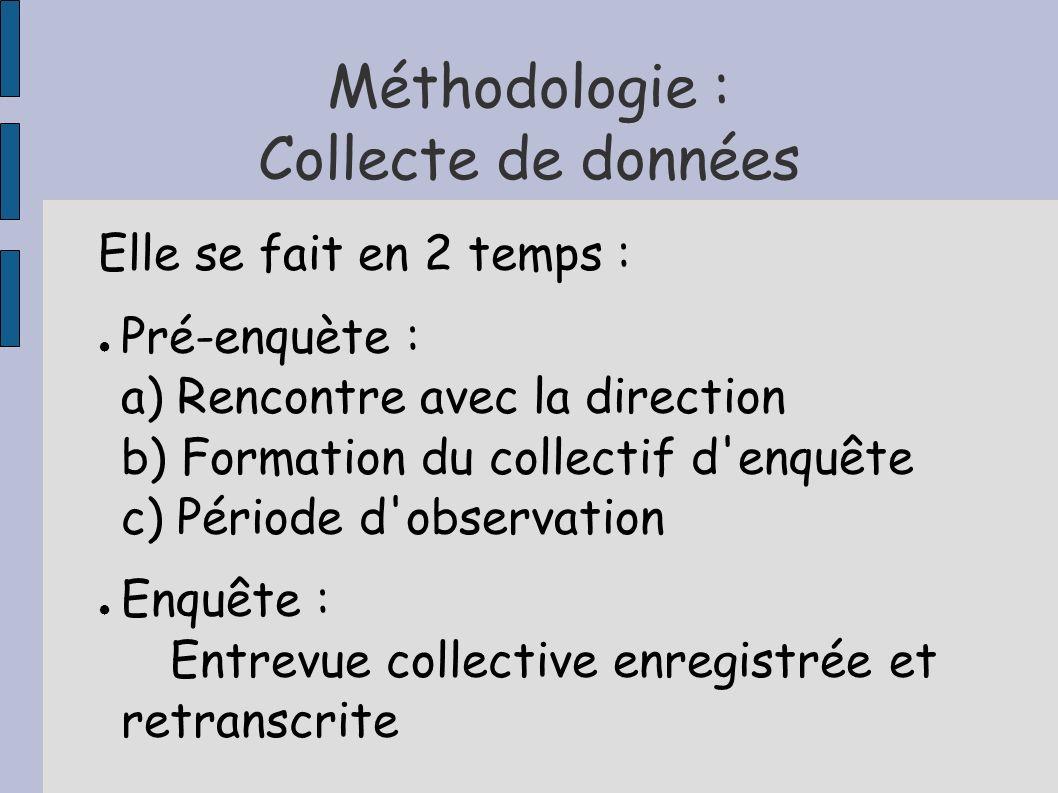Méthodologie : Collecte de données