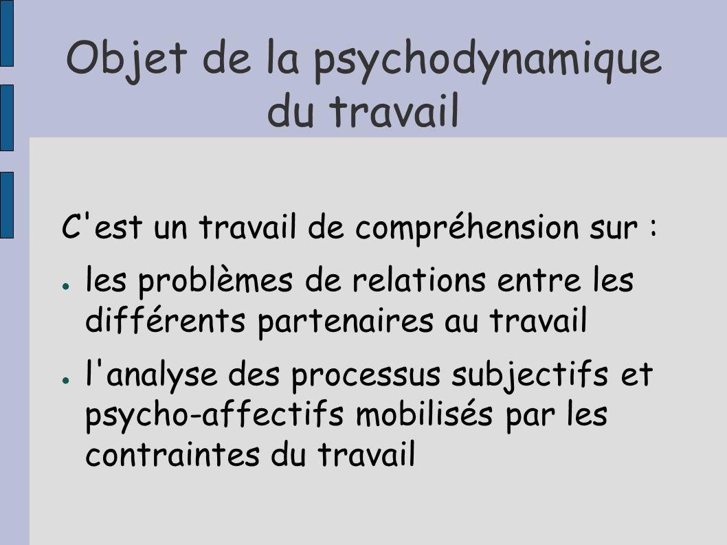 Objet de la psychodynamique du travail
