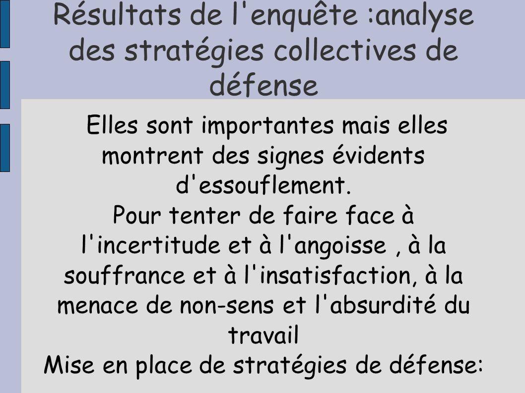 Résultats de l enquête :analyse des stratégies collectives de défense