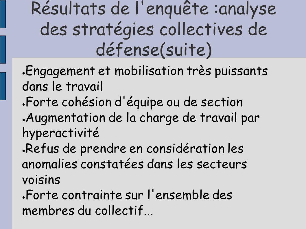 Résultats de l enquête :analyse des stratégies collectives de défense(suite)