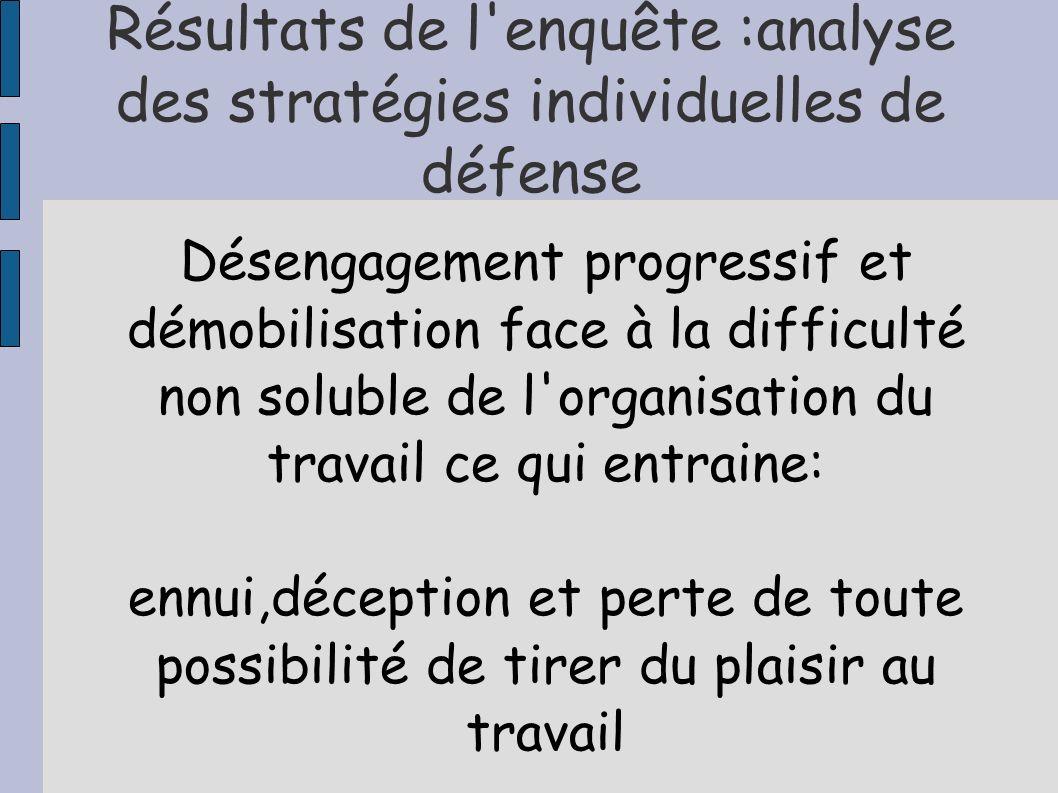 Résultats de l enquête :analyse des stratégies individuelles de défense