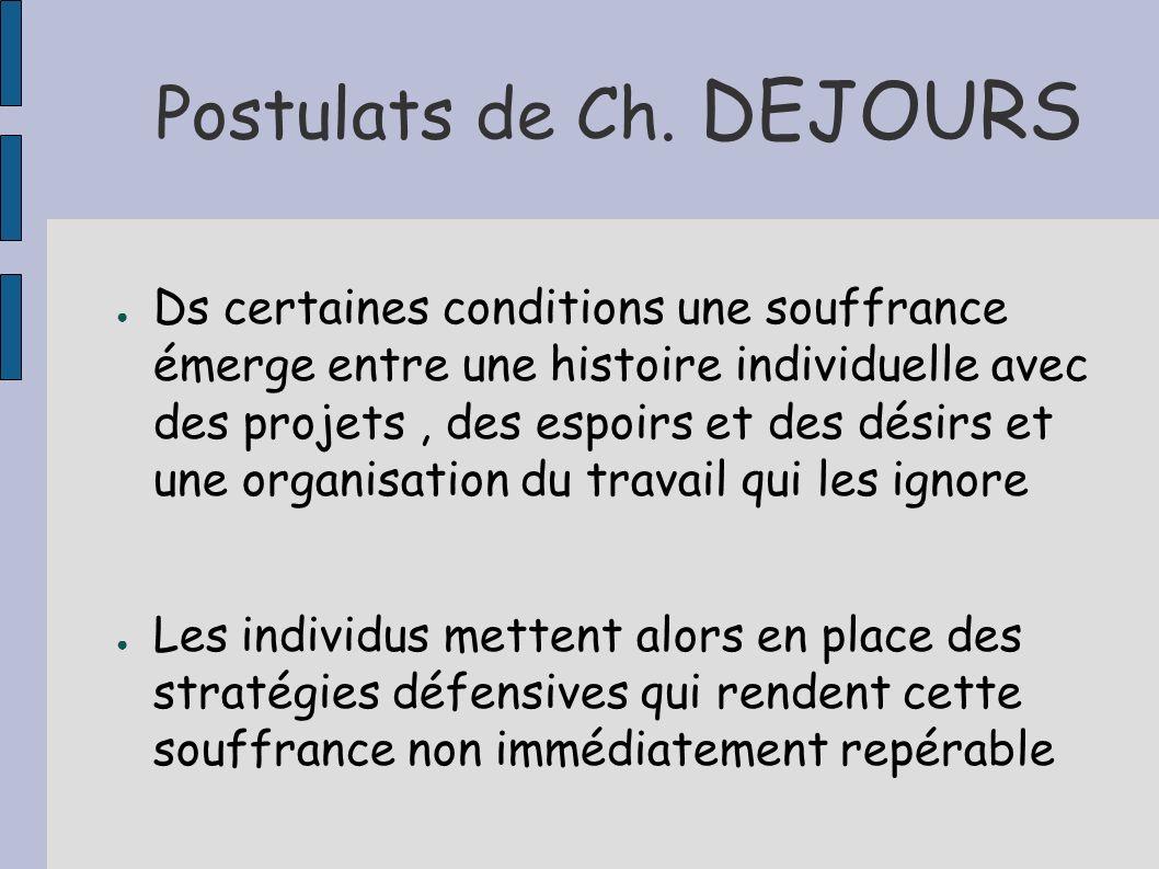 Postulats de Ch. DEJOURS