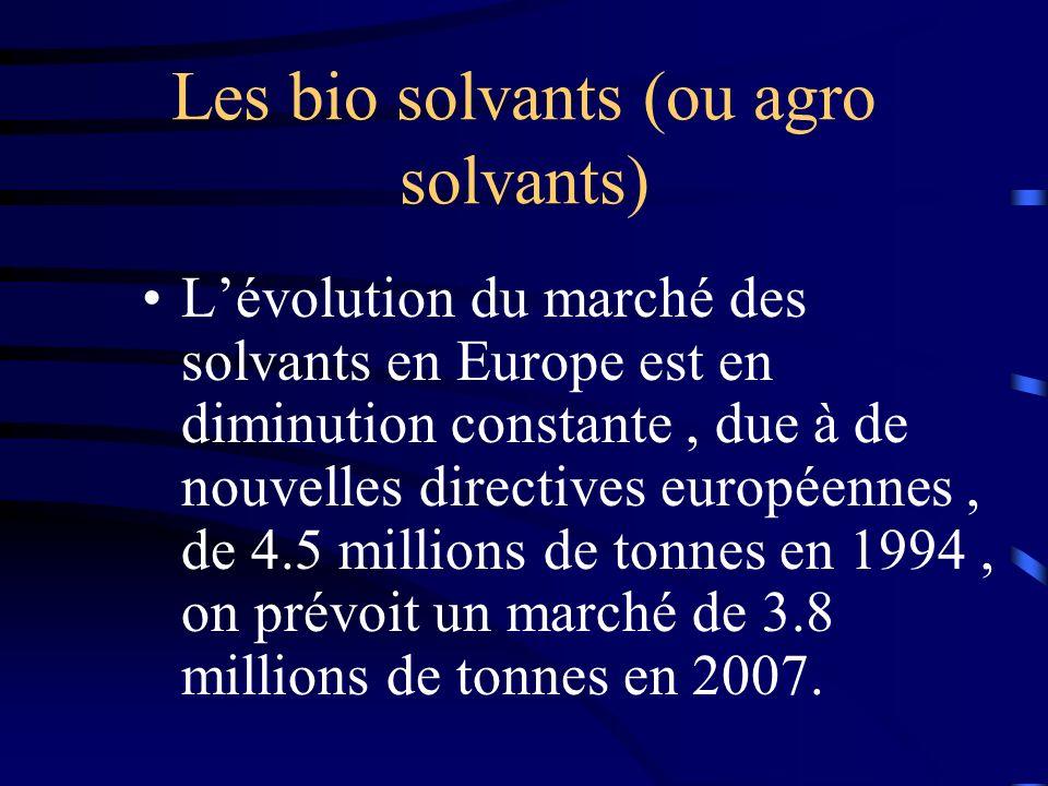 Les bio solvants (ou agro solvants)