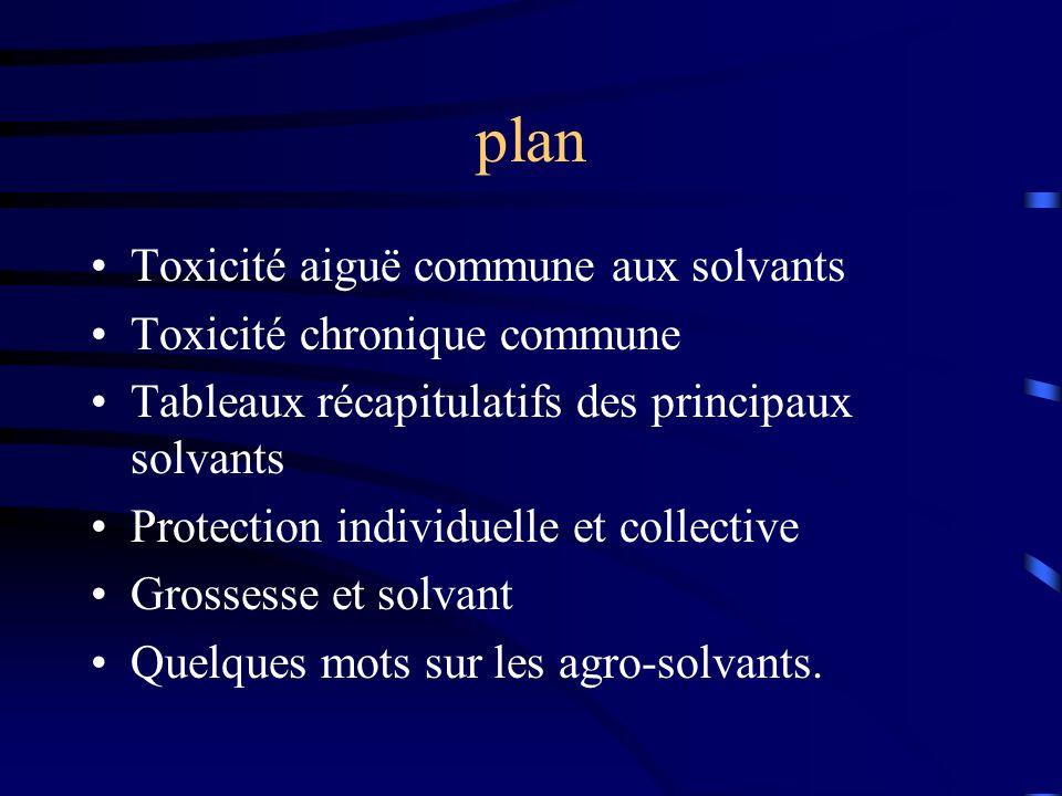 plan Toxicité aiguë commune aux solvants Toxicité chronique commune