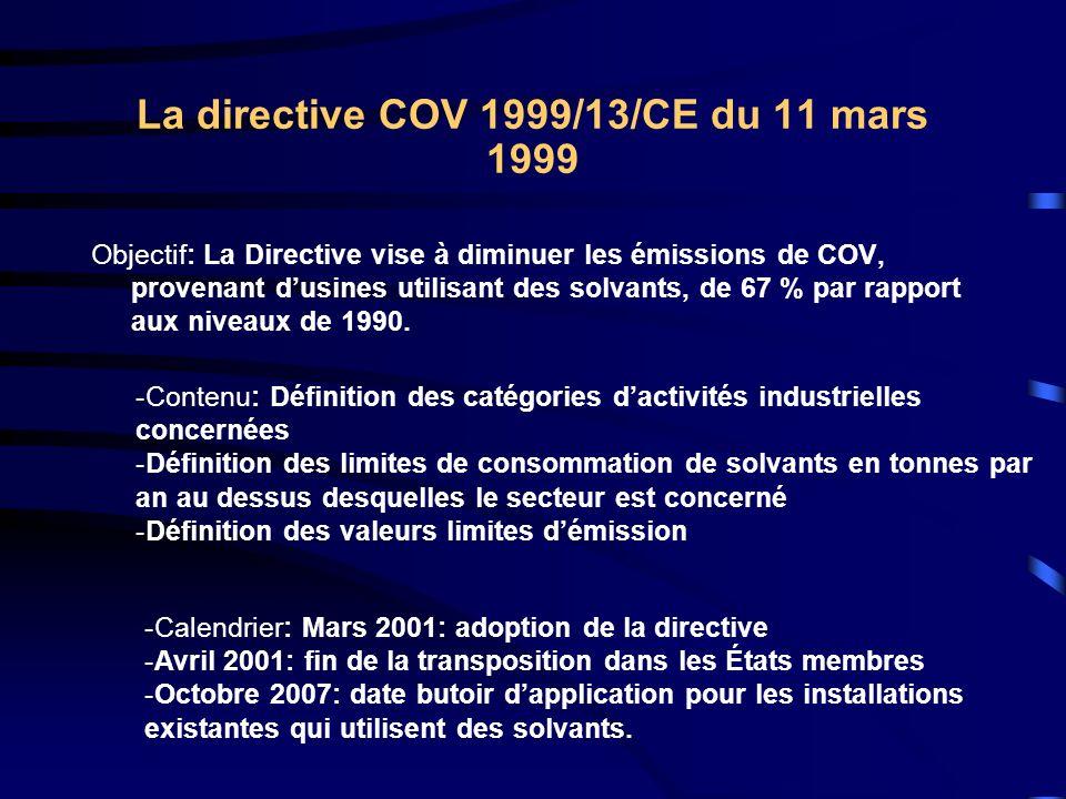La directive COV 1999/13/CE du 11 mars 1999