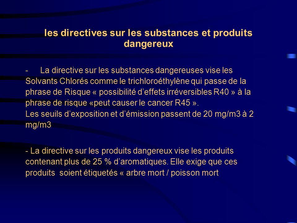 les directives sur les substances et produits dangereux