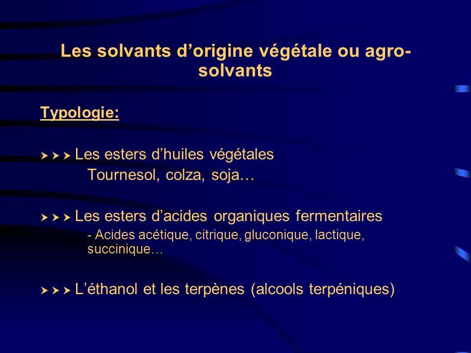 Les solvants d'origine végétale ou agro-solvants