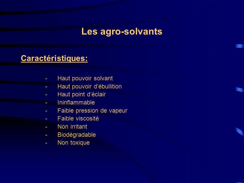 Les agro-solvants Caractéristiques: Haut pouvoir solvant