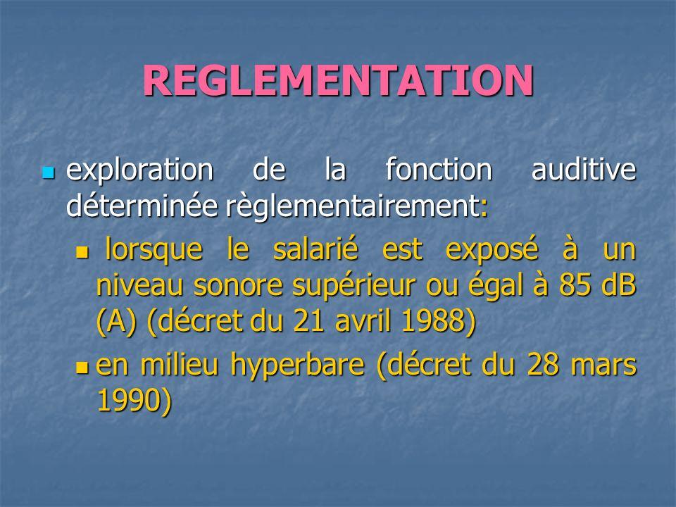 REGLEMENTATIONexploration de la fonction auditive déterminée règlementairement: