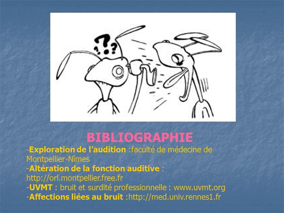 BIBLIOGRAPHIE -Exploration de l'audition :faculté de médecine de Montpellier-Nîmes.