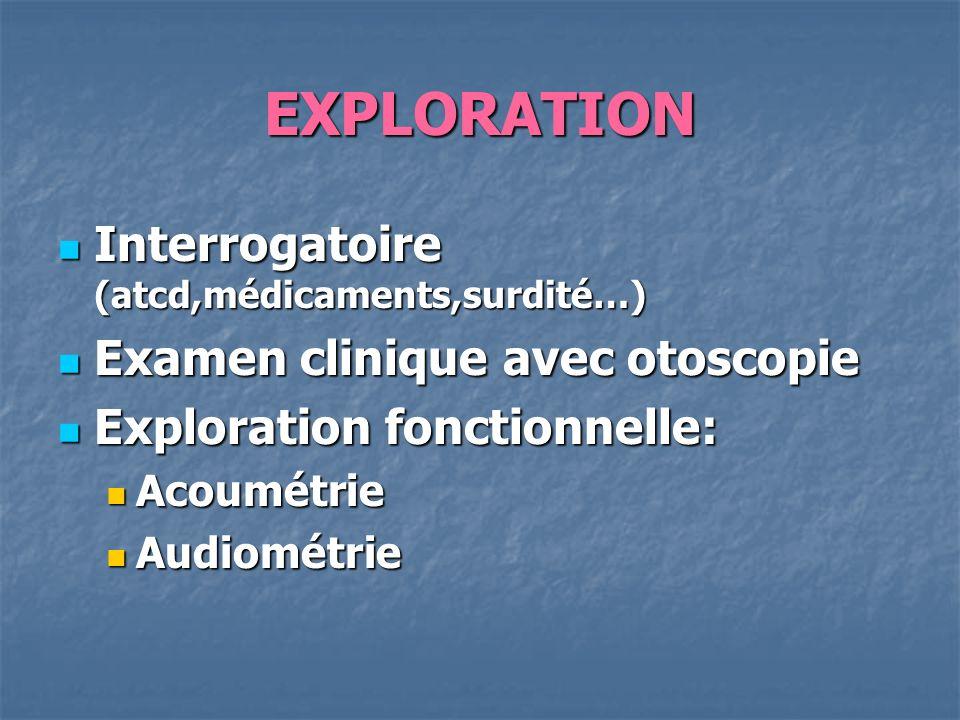 EXPLORATION Interrogatoire (atcd,médicaments,surdité…)