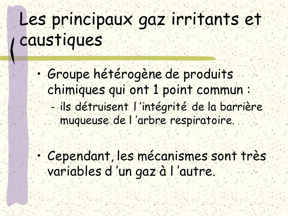 Les principaux gaz irritants et caustiques
