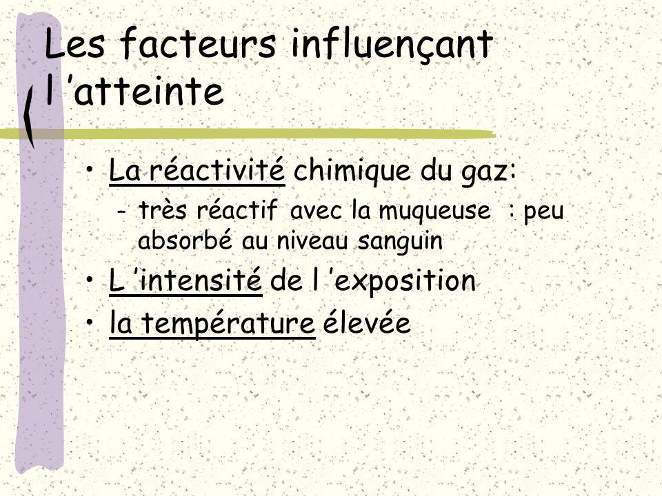 Les facteurs influençant l 'atteinte